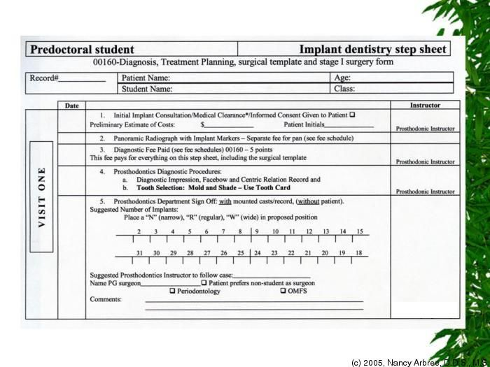Dental Treatment Plan Sheet If you are considering a restorative - treatment plan templates