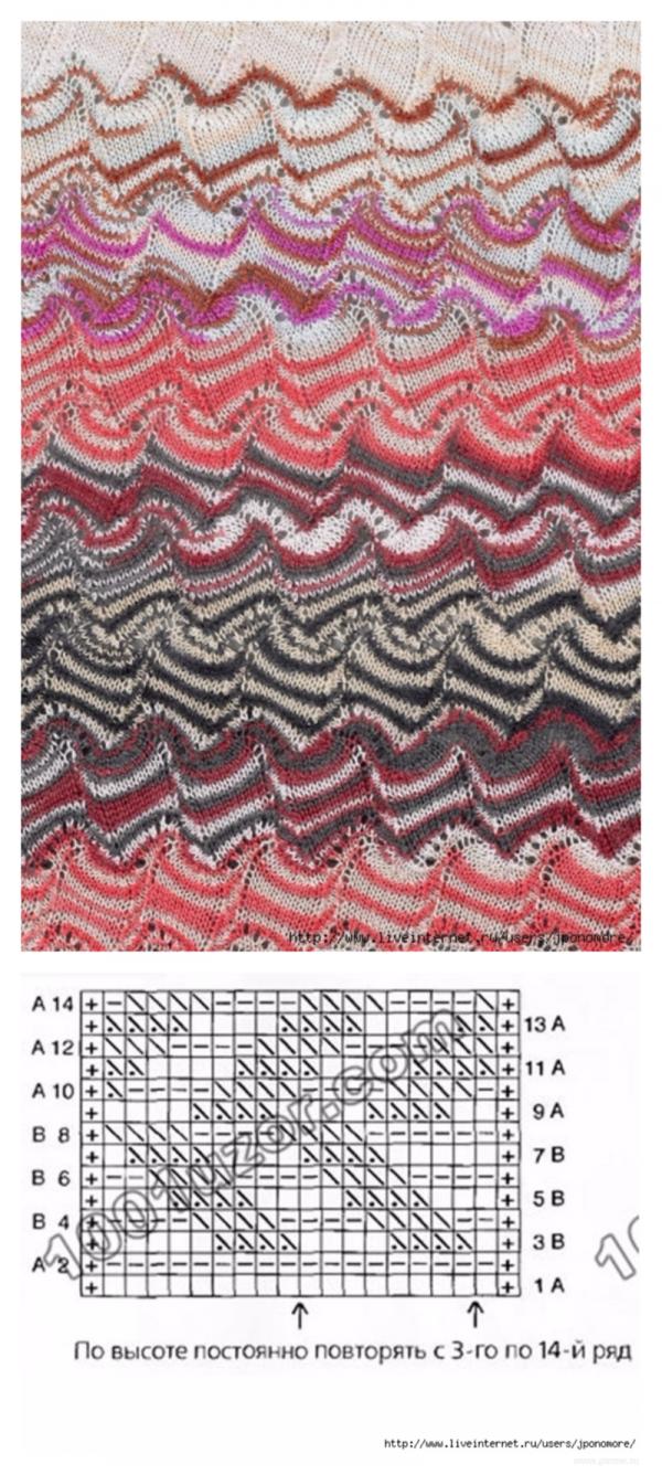 Вязание спицы миссони узоры