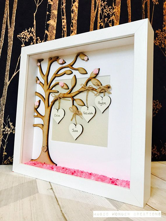 Family Tree Frame Beautifully personalised Family Tree Frame made of ...