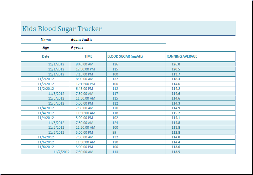 Kids Blood Sugar Tracker Template DOWNLOAD at http://www ...