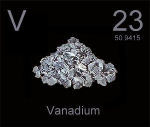 V Vanadium Minerals Periodic Elements Minerals And Gemstones
