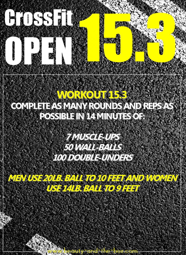 Pin On Crossfit Open Workouts