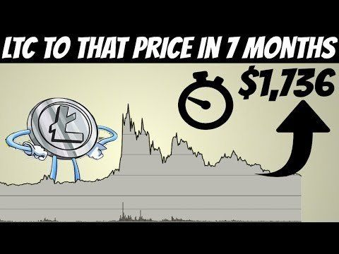 Cryptocurrency litecoin predictions 2020