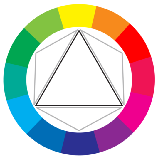 The CMYK Color Wheel