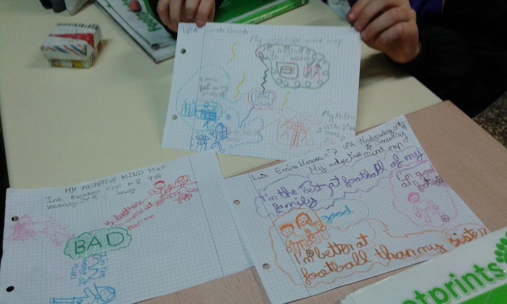 Marista castilla @CastillaMarista También en la clase de INGLÉS de 4ºA EP hemos hecho MIND MAPS sobre los adjetivos #compostelaenruta #palenciaenruta