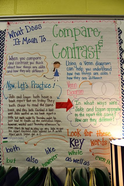 Life In Fifth Grade Compare And Contrast Teaching 5th Anchor Chart Reading Charts Essay Topic For