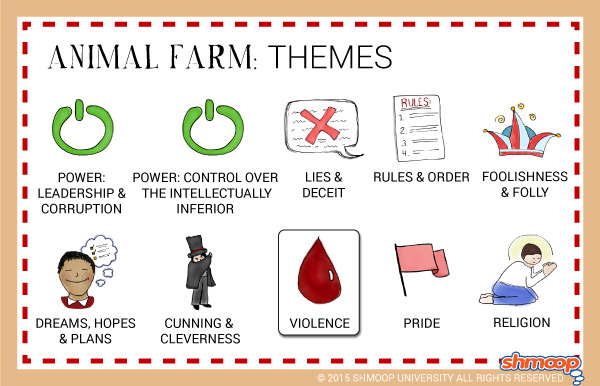 Animal Farm Characters Google Search Animal Farm