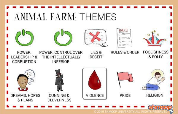 Animal Farm Characters  Google Search  Animal Farm  Pinterest  Animal Farm Characters  Google Search