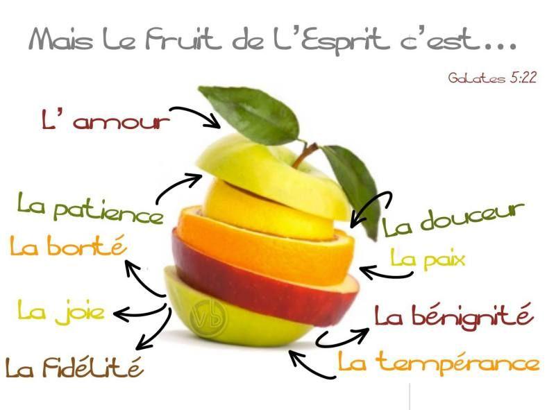 Le Fruit De L Esprit Versets Fruits De L Esprit Saint