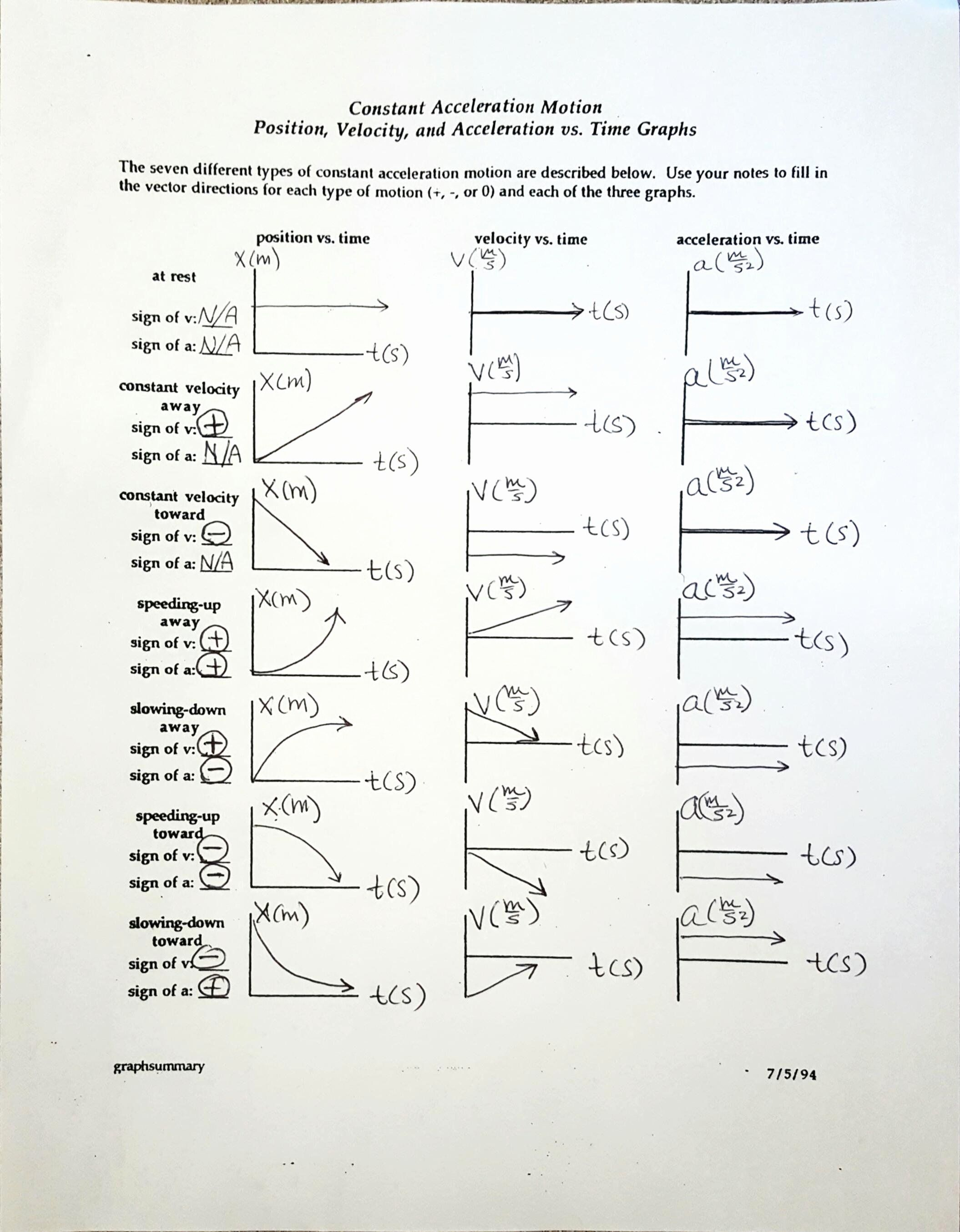 50 Position Time Graph Worksheet In