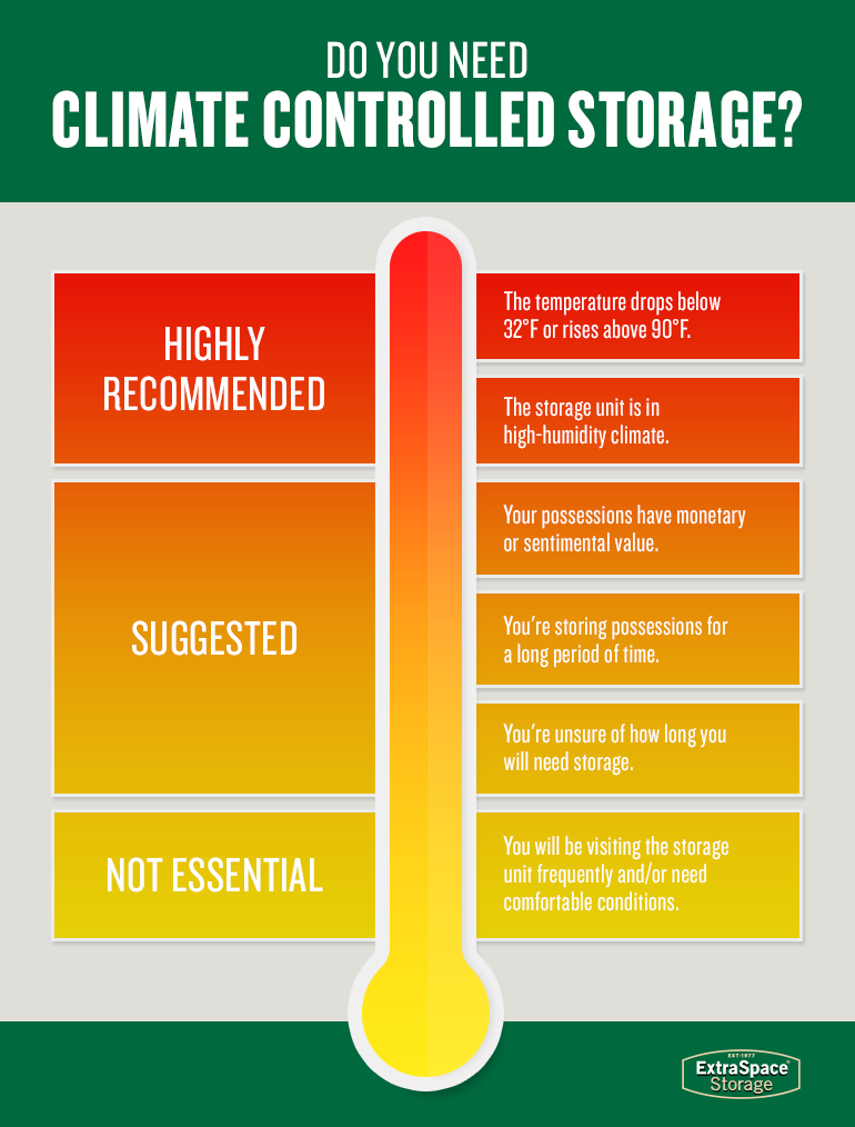 Wondering If Climate Controlled Storage Is Right For You Check Out This Infographic And Follow Us On Facebook For More Storage T Self Storage Climates Storage