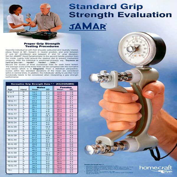 Proper Grip Strength Testing Procedures With The Jamar Hand Grip