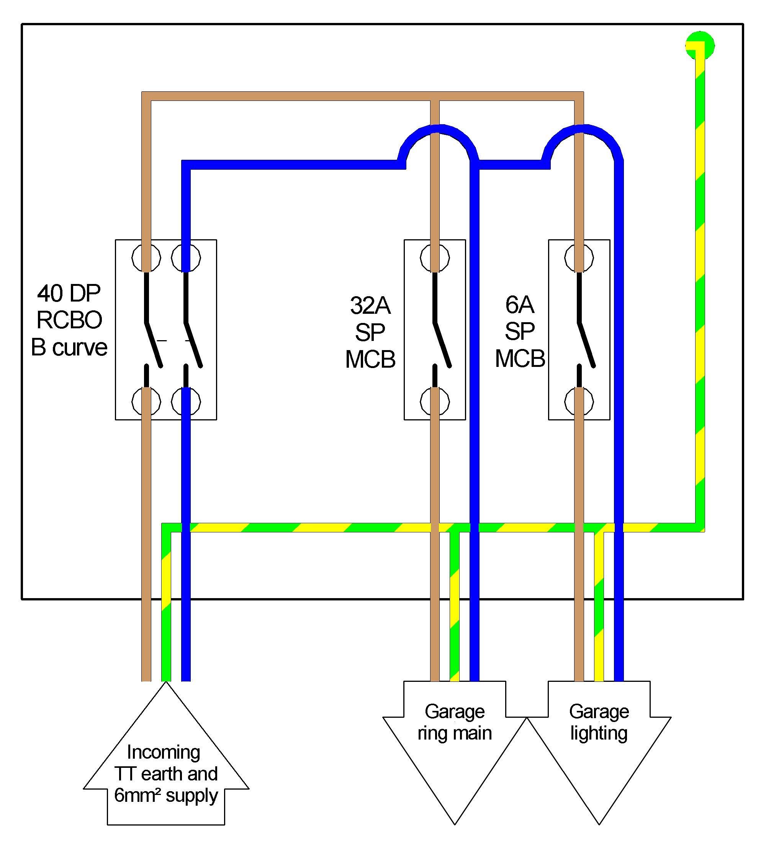 Best Of Wiring Diagram for Shop Lights #diagrams #digramssample  #diagramimages #wiringdiagramsample #wiringdiagram…   Ceiling rose wiring,  Diagram, Lighting diagram