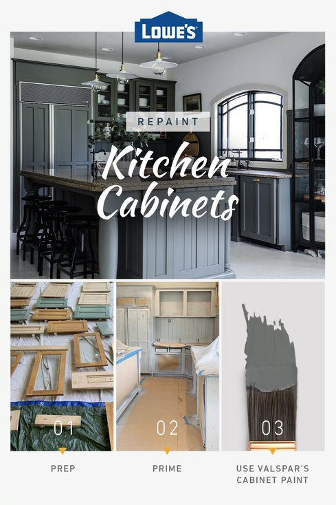 How To Prep And Paint Kitchen Cabinets Repainting Kitchen Cabinets Diy Kitchen Renovation Home Remodeling