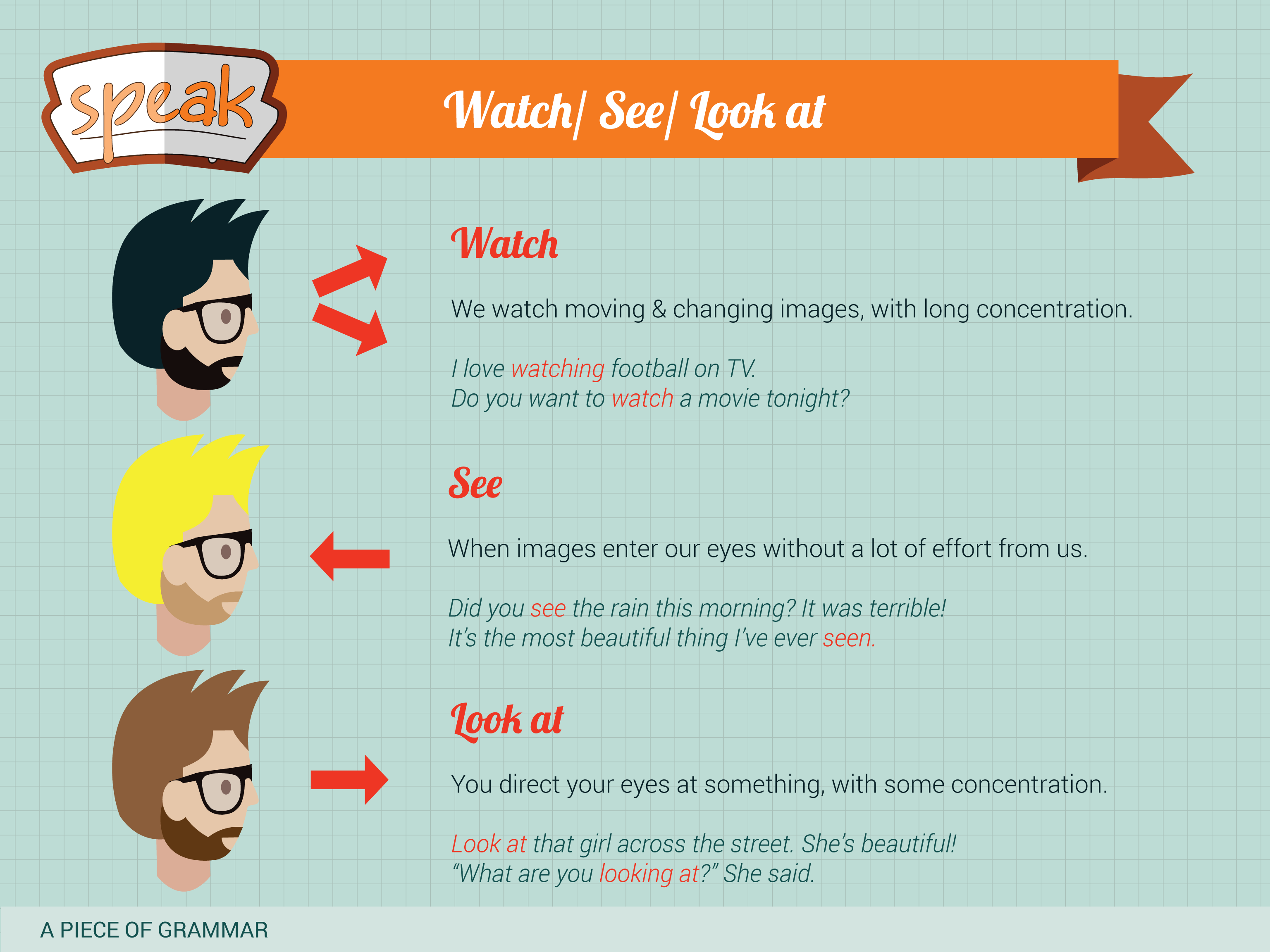 Difference Between Watch See Look English Words Learn English Grammar Tips