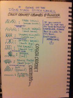 CouchCrochetCrumbs: Some Oya Stitch Names