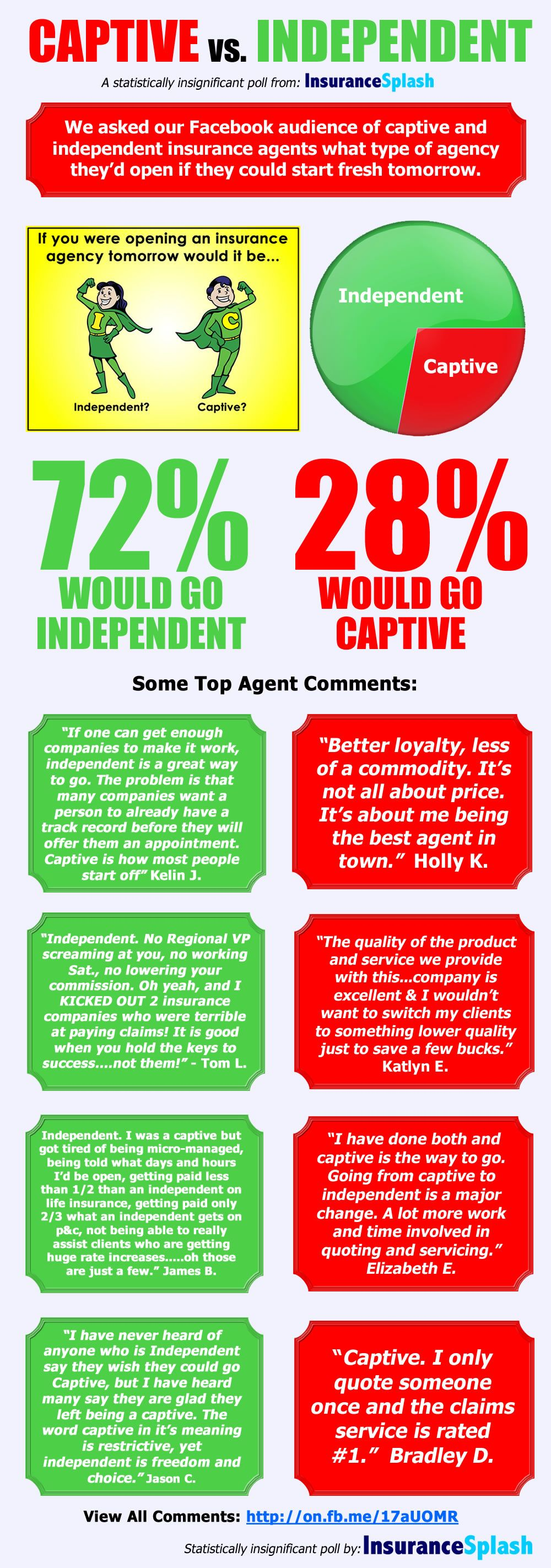 Infographic Should I Be A Captive Or Independent Insurance Agent
