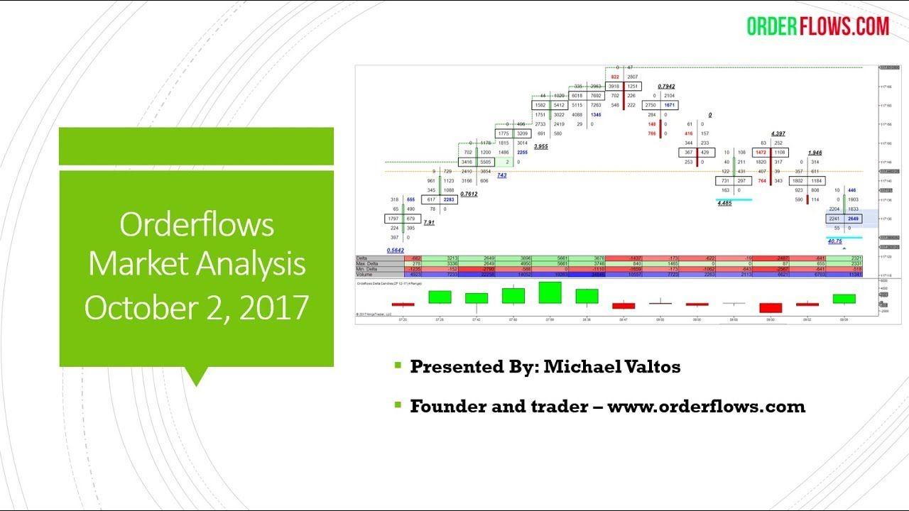 Orderflows Market Analysis October 2 2017 Emini Bonds Five Year