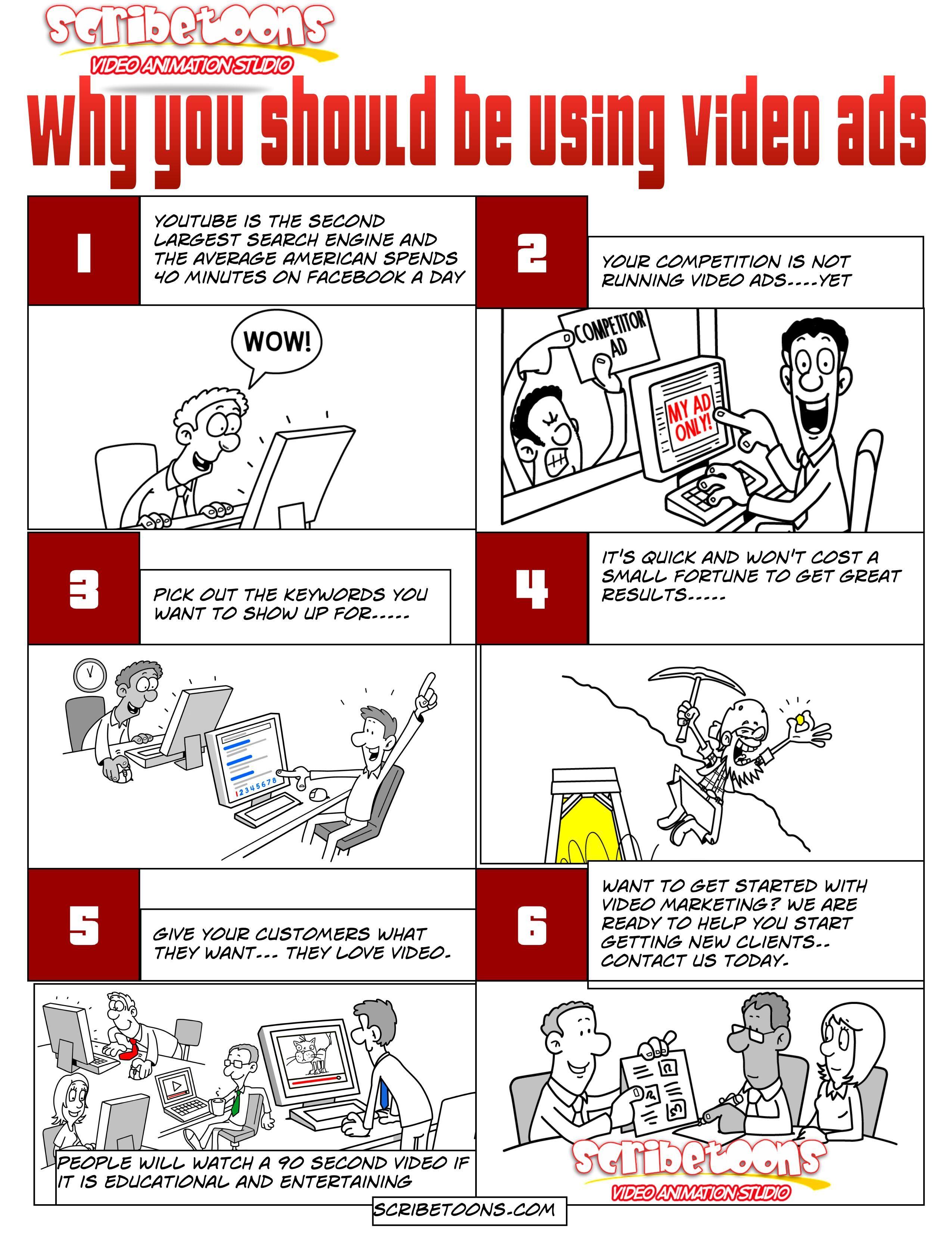 video ad marketing #running video ads #whiteboard animation studio
