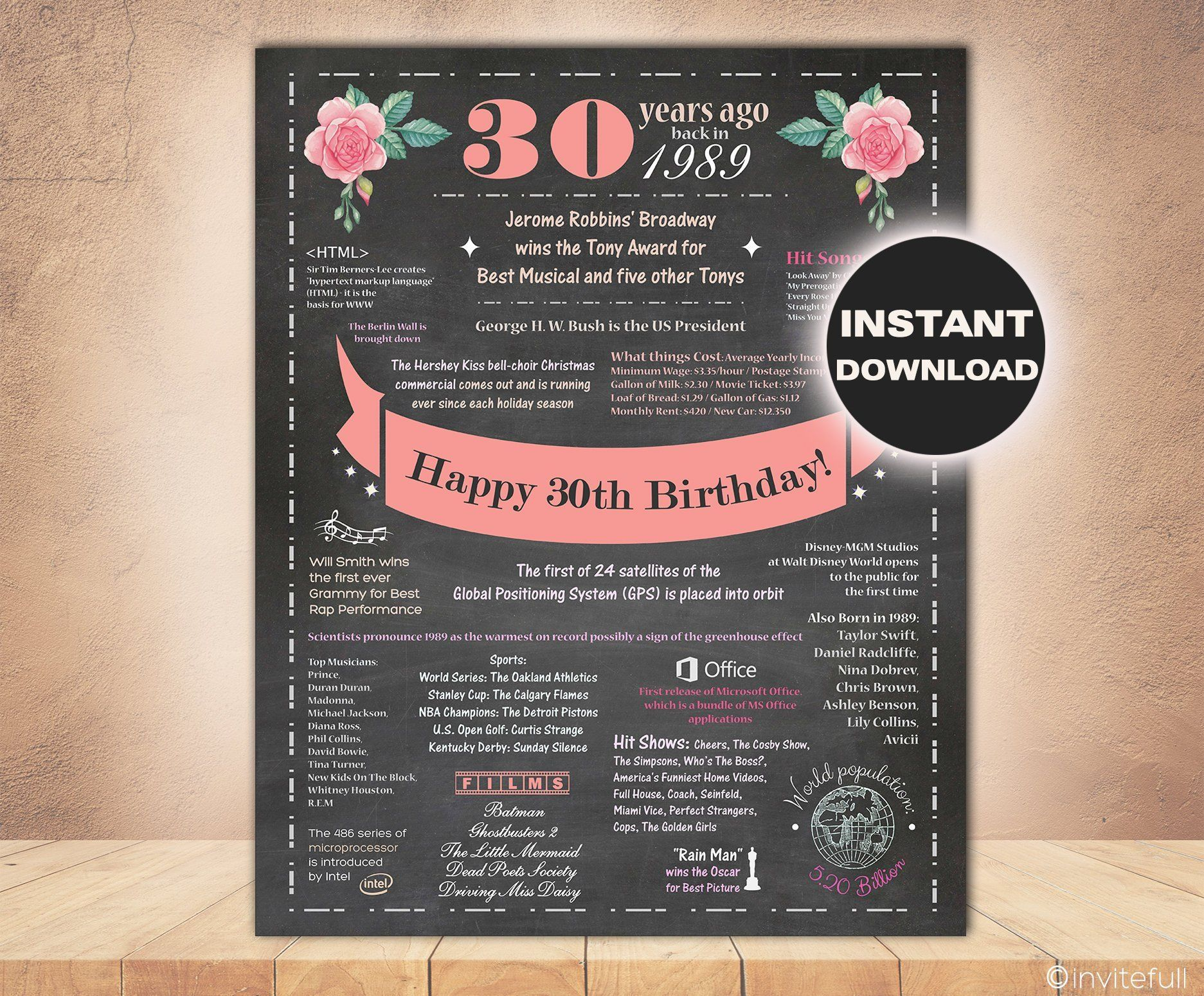Instant Download 30th Birthday Gift For Her30th Poster Printable Sign30 Years AgoBirthday Daughter USA Facts Chalkboard By Invitefull