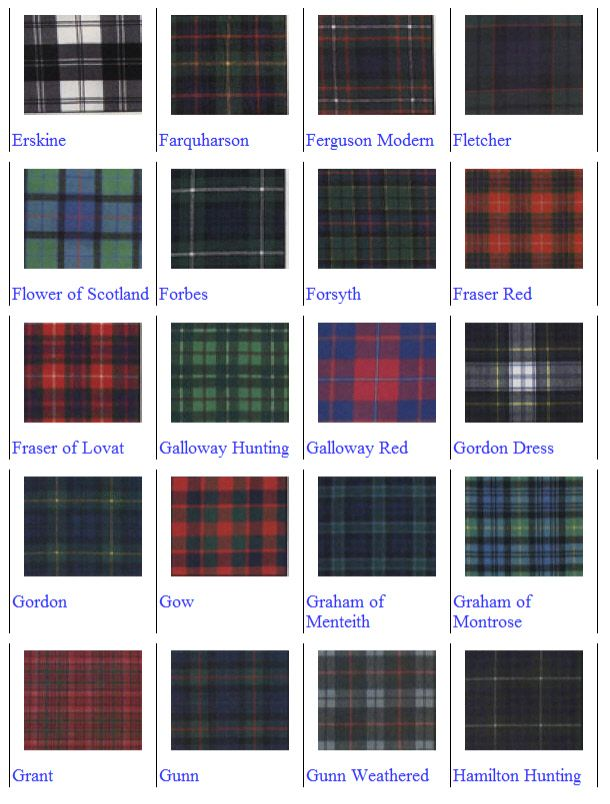 Scottish Tartan Patterns More