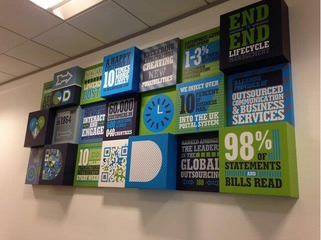 Built up Board graphics for company office in London