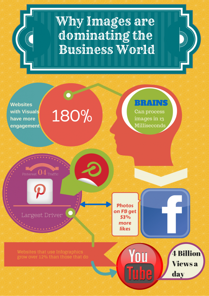 Why #Images are Dominating the Business World