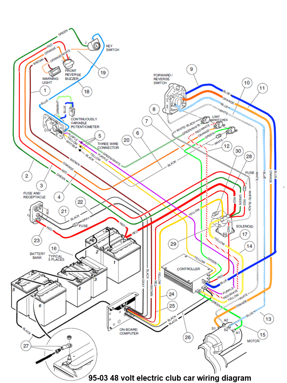 Great Club Car Wiring Diagram 36 Volt 92 About Remodel New At On Club Car Wiring Diagram 36 Vol In 2021 Club Car Golf Cart Electrical Wiring Diagram Electric Golf Cart