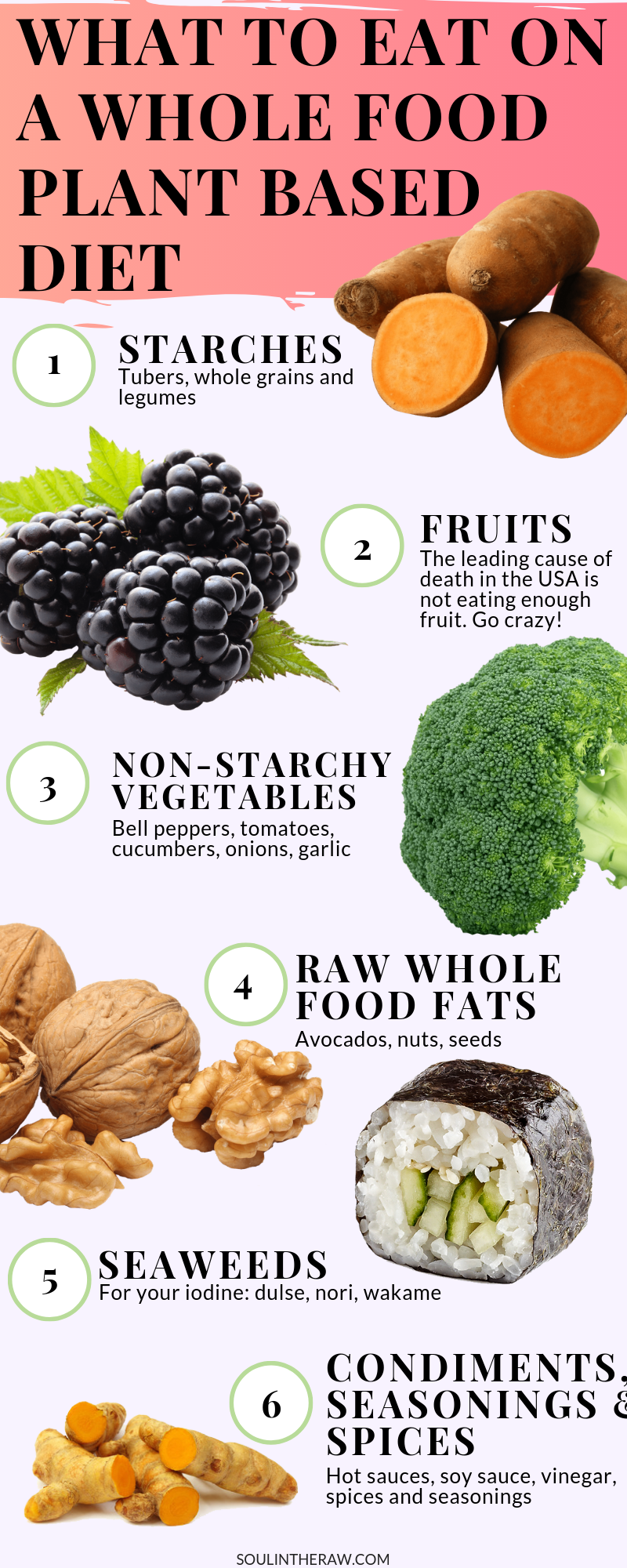 What to eat on a whole food, plant based diet