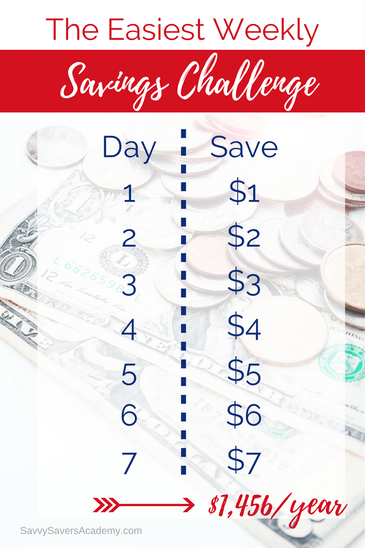15 Easy Ways To Trick Yourself Into Saving Money Money Saving Jar Saving Money Saving