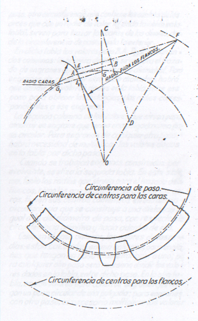 Dibujo De Engranajes Mechanical Engineering Autocad Autodesk Inventor