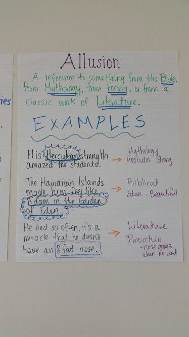 Anchor Chart Allusion Allusion In Literature Teaching