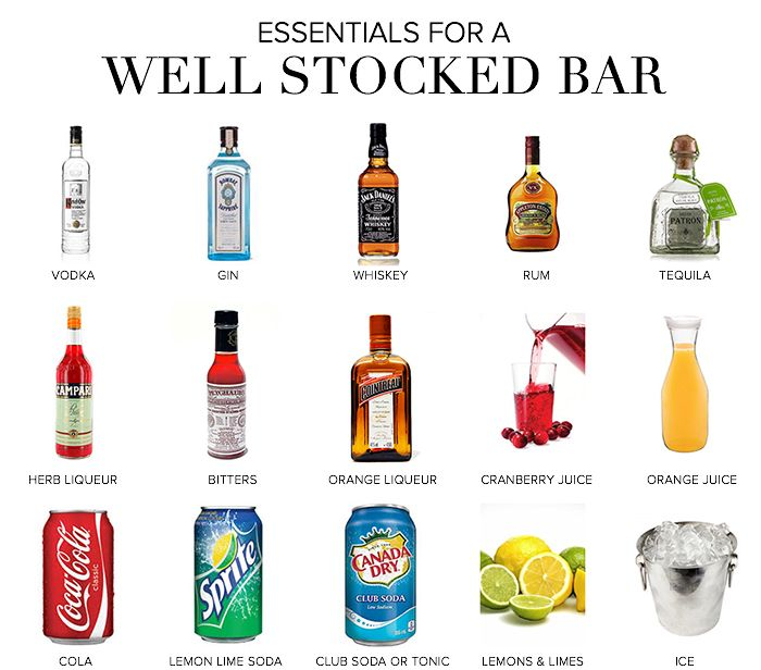 A Guide To Creating The Ultimate Home Bar Nicole Gibbons Style Home Bar Essentials Home Cocktail Bar Alcohol Bar