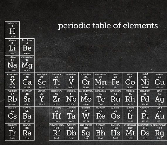 Chalkboard periodic table of elements poster science gift chalkboard periodic table of elements poster by grammaticalart urtaz Images