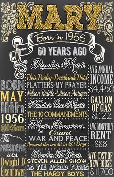 1956 Birthday Board Things Happening 60 By CustomPrintablesNY