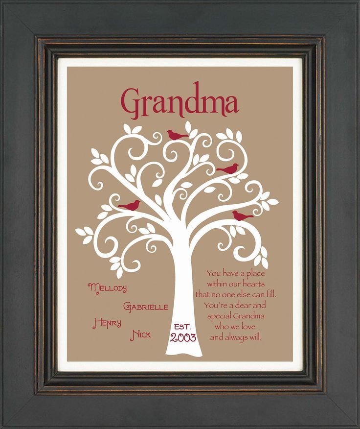 Grandma Gift- Family Tree - Personalized gift for Grandmother ...