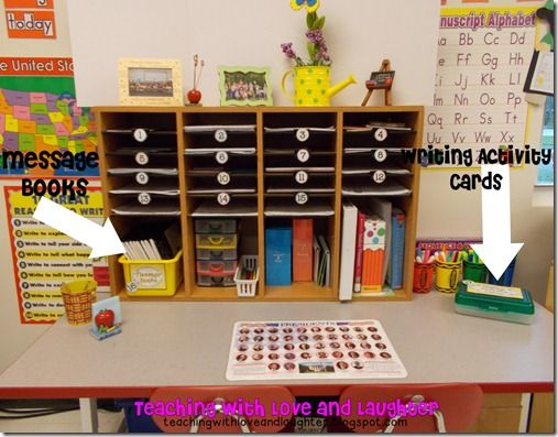 Classroom Writing Ideas : Writing menu display love this center for first