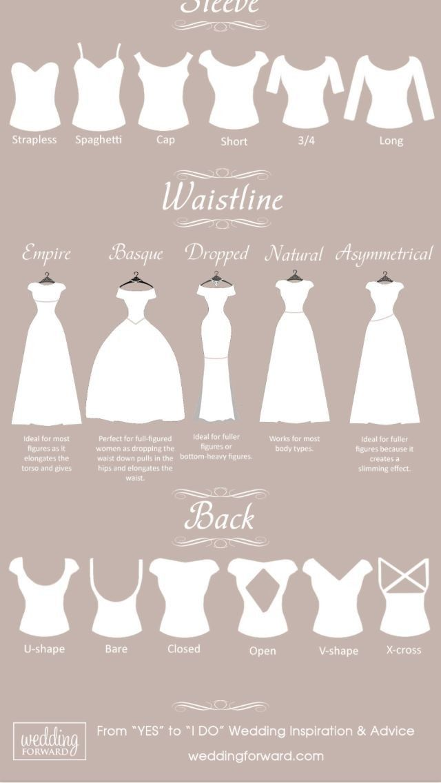 Dress And Shirt Styles Wedding Dress Types Wedding Dress Styles Wedding Dress Guide