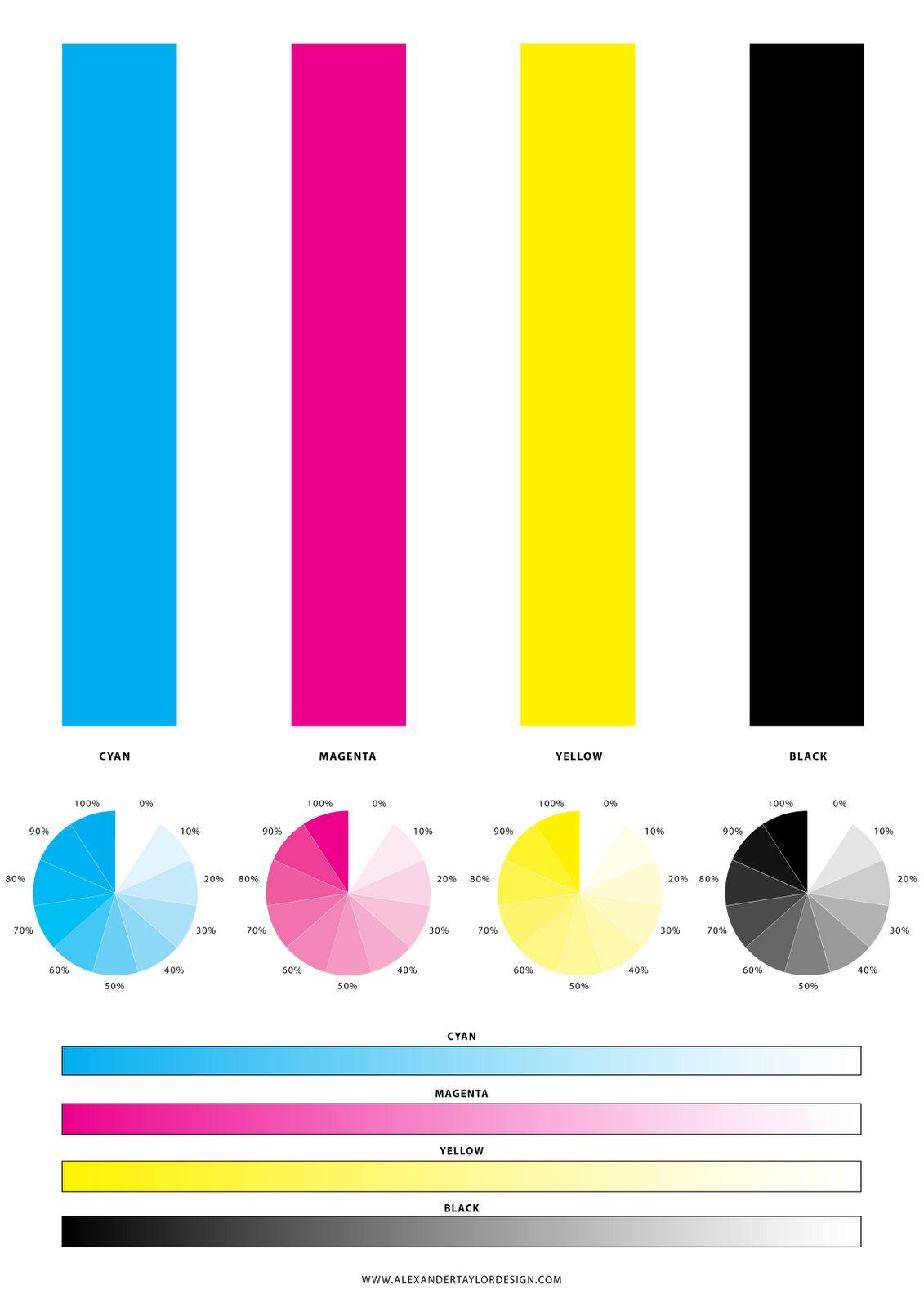 Color printer test page 2019 http www wallpaperartdesignhd us color