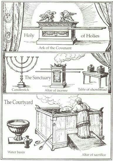 tabernacle printable sundayschoolist. Black Bedroom Furniture Sets. Home Design Ideas