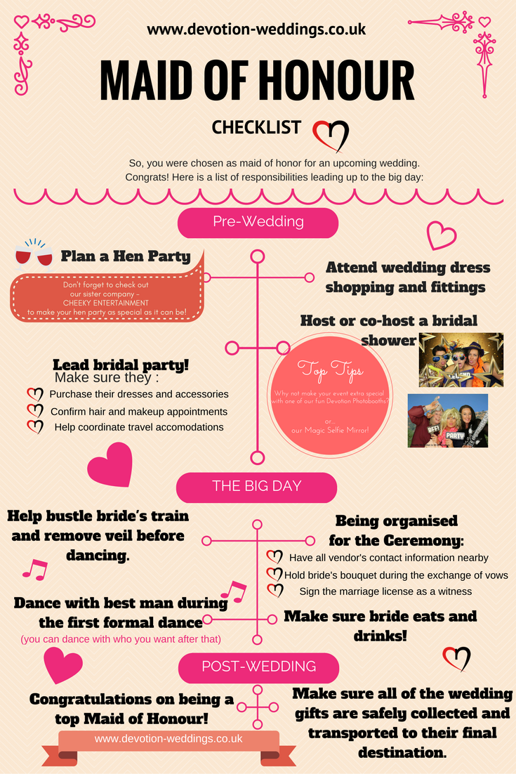 Maidofhonour Wedding Planning Bridesmaid Hen Party Maid Of