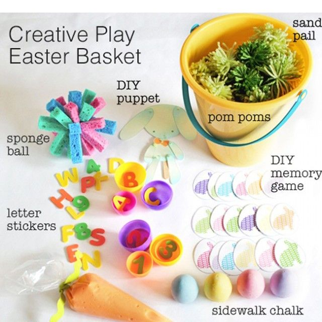 Anatomy of a creative play easter basket creative allergy anatomy of a creative play easter basket negle Image collections
