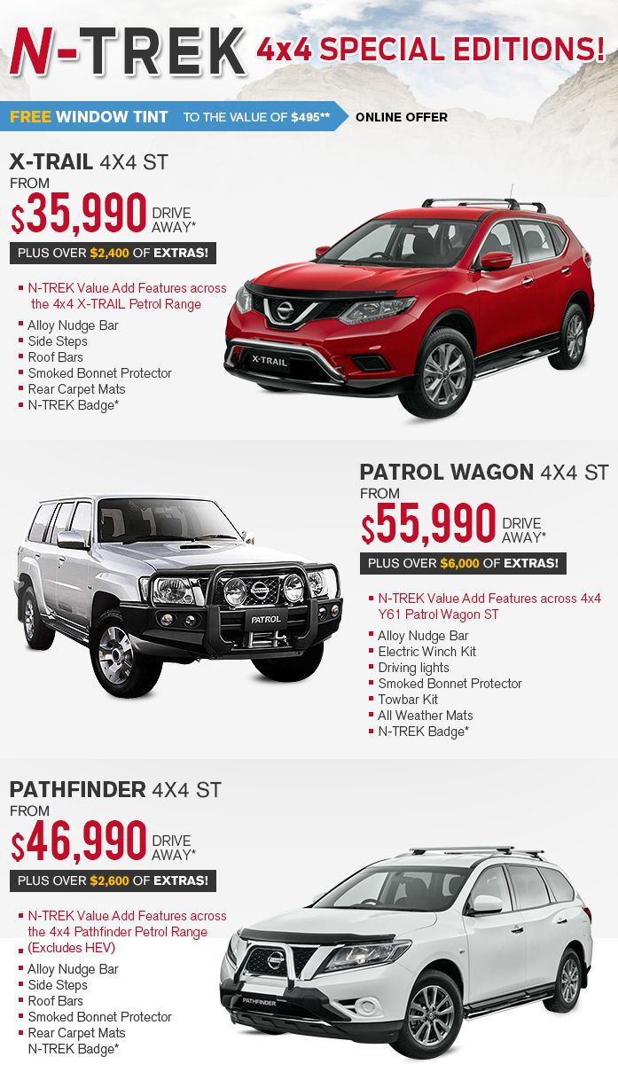 Come Down To Penrith Jeep This Saturday Nepean Motor Group