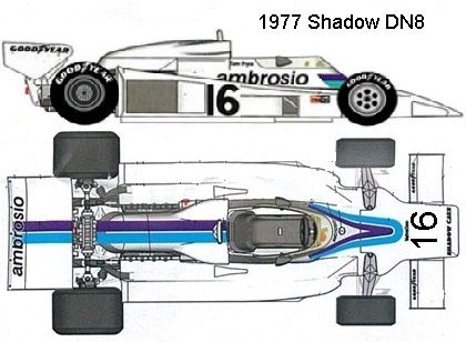 Pin by gianluca santopietro on blueprint pinterest f1 and cars f 1 car drawings formula 1 race cars shadows arrows racing decals darkness malvernweather Choice Image