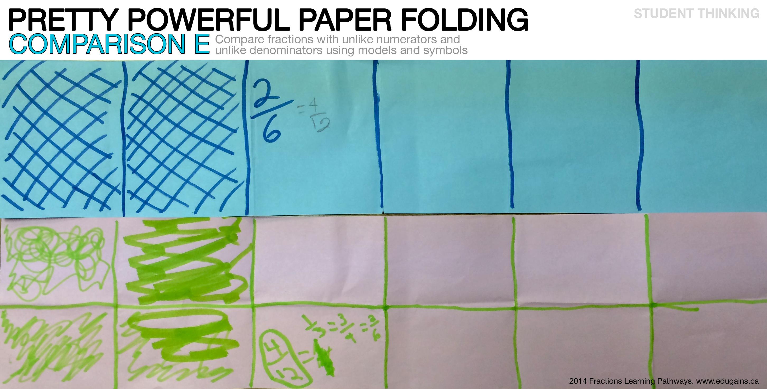Pretty Powerful Paper Folding | 4th grade math | Pinterest ...