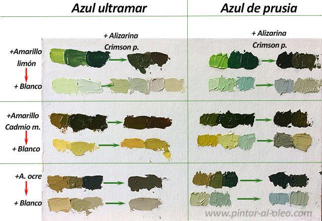 Curso De Pintura La Mezcla Del Color Verde Mezcla De Colores De Pintura Carta De Colores Pintura Colores De Pintura Verdes