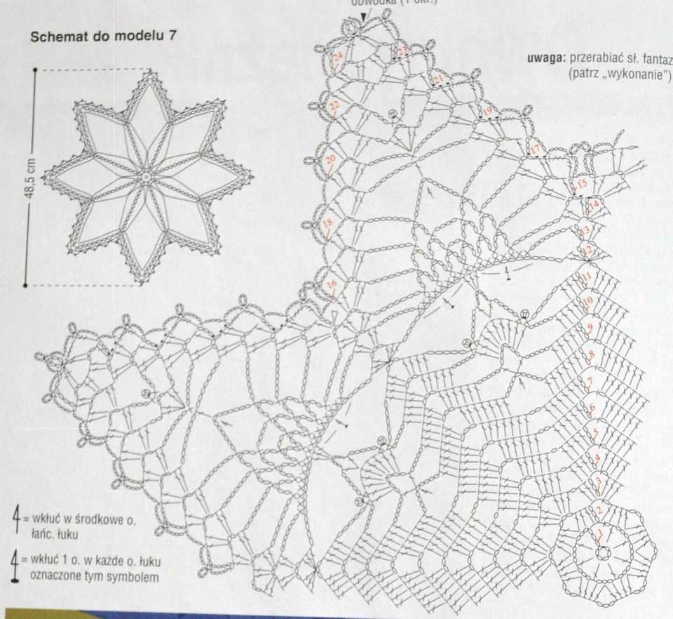 Napperons au crochet   Crochet doily *inspiration*   Pinterest ...