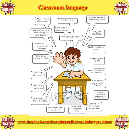 Classroom Ideas Esl : Classroom language vocabulary learning english