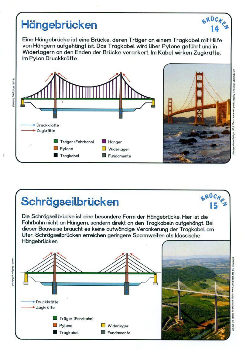 Brücken Bauen Spiele Kostenlos