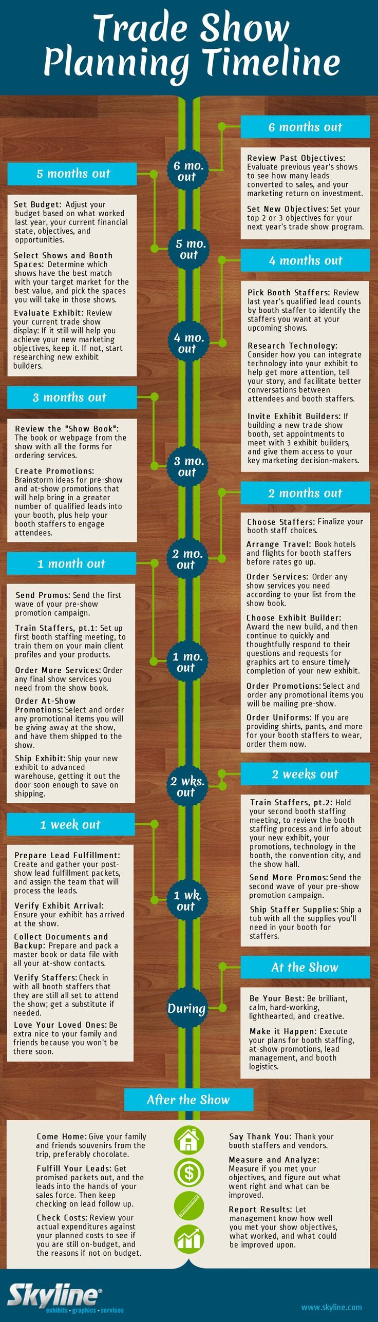 Trade Show Planning Timeline Skylineexhibits Infographic
